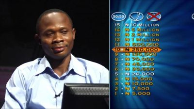 REVEALED! Why MTN Withdrew Support For 'Who Wants To Be A Millionaire' Show