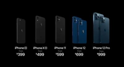 Apple Finally Unveils iPhone 12, iPhone 12 Pro and iPhone 12 Pro Max